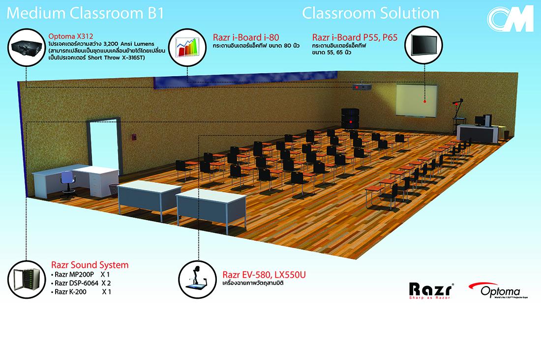 โซลูชั่น ห้องเรียน ขนาดกลาง แบบที่  1